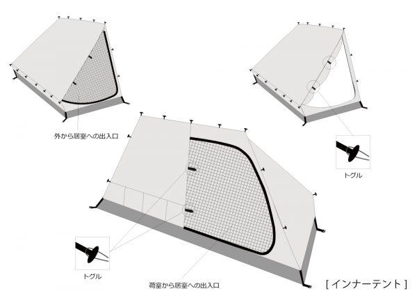 インナーテントの構造